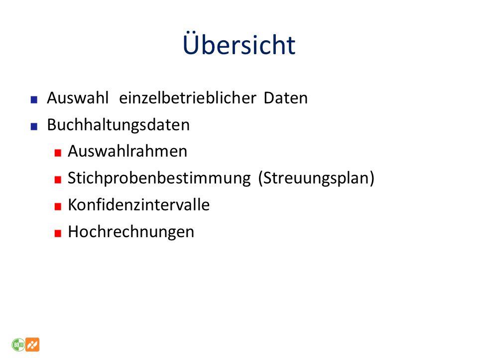 Der Auswahlrahmen in Österreich (2) Gartenbau, große Forstbetriebe Großbetriebe Kleinstbetriebe Auswahlrahmen Buchführungsergebnisse