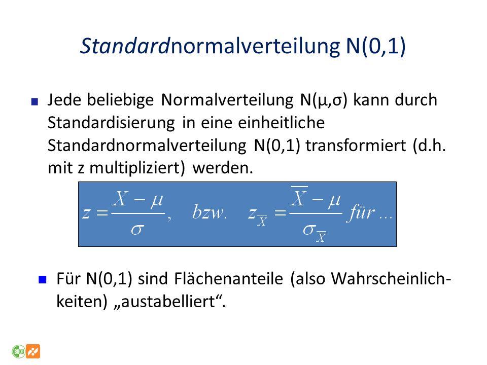 Standardnormalverteilung N(0,1) Jede beliebige Normalverteilung N(μ,σ) kann durch Standardisierung in eine einheitliche Standardnormalverteilung N(0,1) transformiert (d.h.