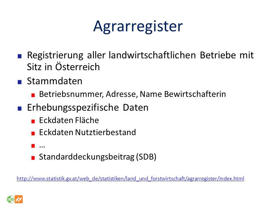 Agrarregister Registrierung aller landwirtschaftlichen Betriebe mit Sitz in Österreich Stammdaten Betriebsnummer, Adresse, Name Bewirtschafterin Erhebungsspezifische Daten Eckdaten Fläche Eckdaten Nutztierbestand … Standarddeckungsbeitrag (SDB) http://www.statistik.gv.at/web_de/statistiken/land_und_forstwirtschaft/agrarregister/index.html