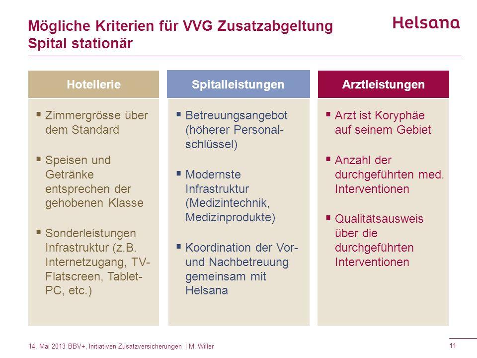 Mögliche Kriterien für VVG Zusatzabgeltung Spital stationär Hotellerie Spitalleistungen Arztleistungen Zimmergrösse über dem Standard Speisen und Getr