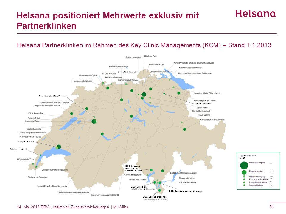 Helsana positioniert Mehrwerte exklusiv mit Partnerklinken Helsana Partnerklinken im Rahmen des Key Clinic Managements (KCM) – Stand 1.1.2013 Clinique