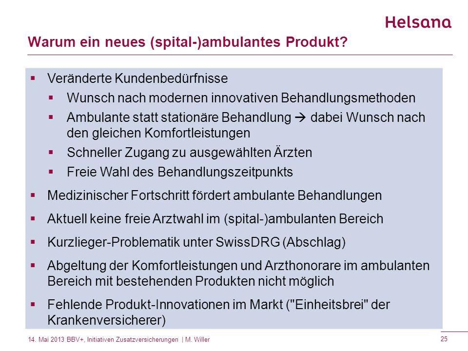 Warum ein neues (spital-)ambulantes Produkt? Veränderte Kundenbedürfnisse Wunsch nach modernen innovativen Behandlungsmethoden Ambulante statt station