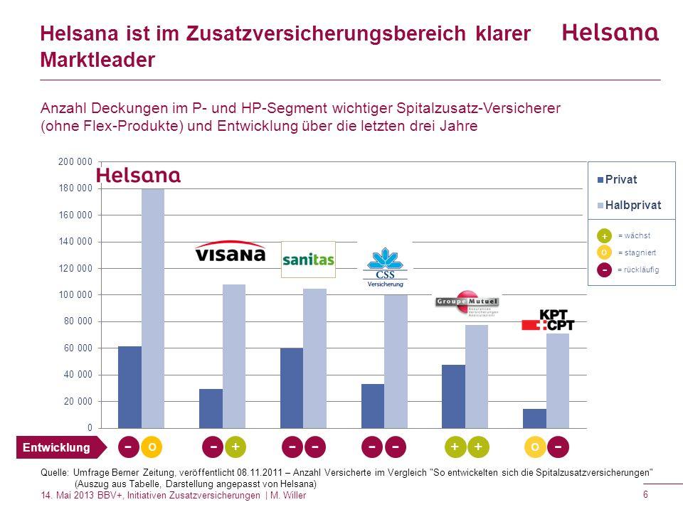 Quelle: Umfrage Berner Zeitung, veröffentlicht 08.11.2011 – Anzahl Versicherte im Vergleich