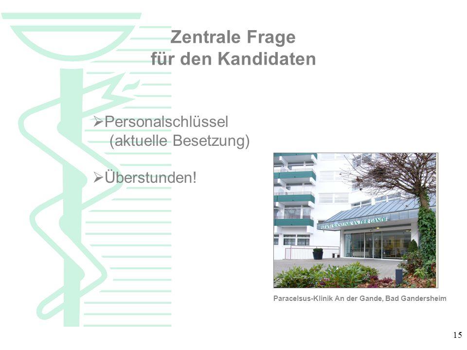 15 Personalschlüssel (aktuelle Besetzung) Überstunden! Zentrale Frage für den Kandidaten Paracelsus-Klinik An der Gande, Bad Gandersheim