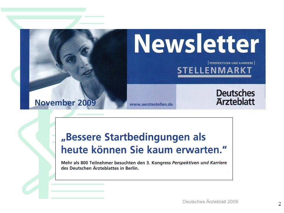 3 Fakten 2008 Deutsches Ärzteblatt 2009 2087 Krankenhäuser in Deutschland > 66 % aller Häuser konnten vakante Stellen nicht besetzen 4.000 Positionen sind derzeit vakant
