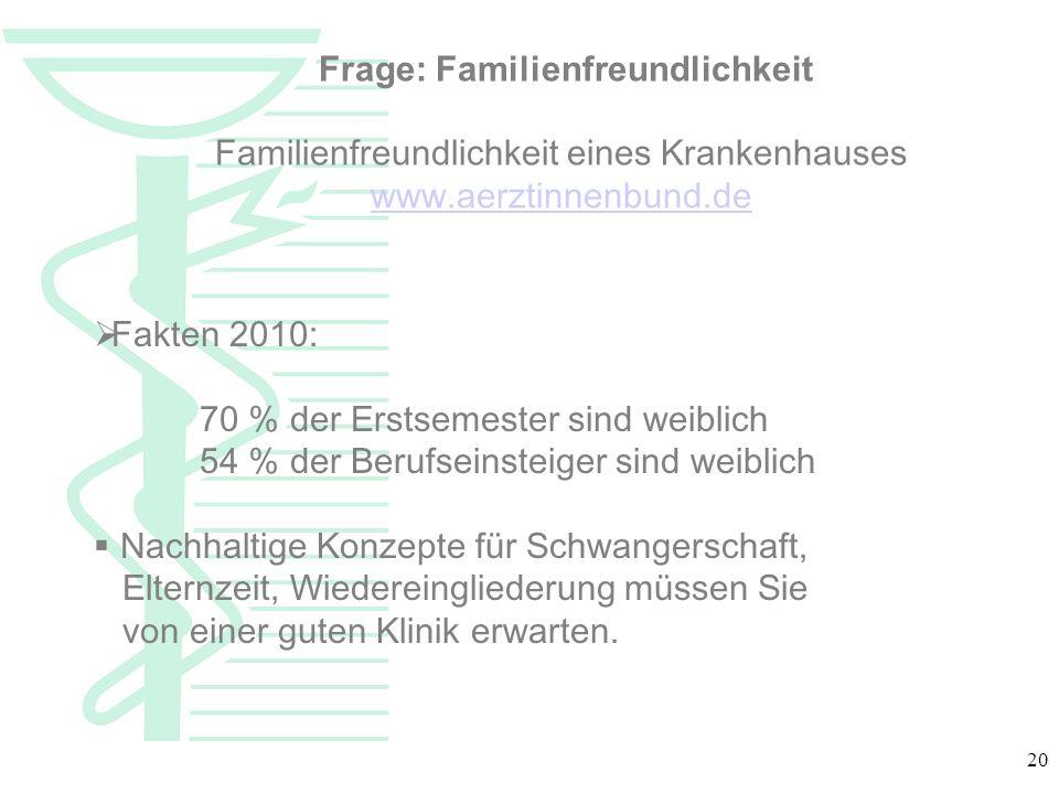 20 Frage: Familienfreundlichkeit Familienfreundlichkeit eines Krankenhauses www.aerztinnenbund.de Fakten 2010: 70 % der Erstsemester sind weiblich 54