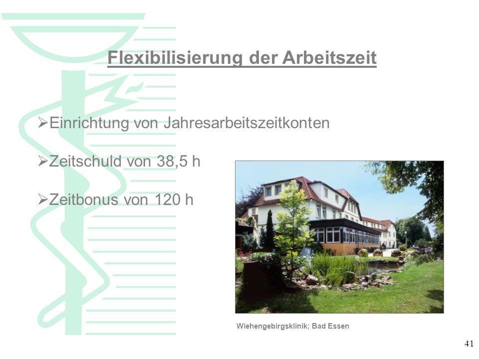 41 Flexibilisierung der Arbeitszeit Einrichtung von Jahresarbeitszeitkonten Zeitschuld von 38,5 h Zeitbonus von 120 h Wiehengebirgsklinik; Bad Essen