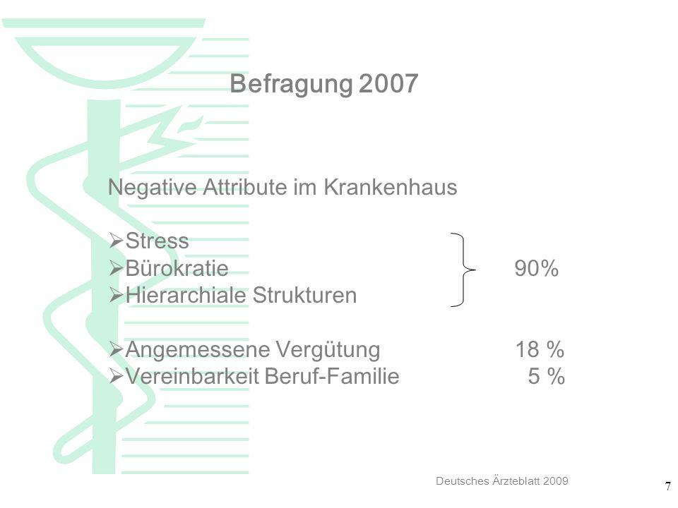 8 Befragung 2007 Wunschliste Jungärzte 1.Flexible Arbeitszeiten (91 %) 2.Kinderbetreuung am Arbeitsplatz (84 %) 3.Höhere Vergütung (81 %) 4.Verbesserte Weiterbildung (79 %) 5.Mehr Fördermaßnahmen (75 %) Deutsches Ärzteblatt 2009