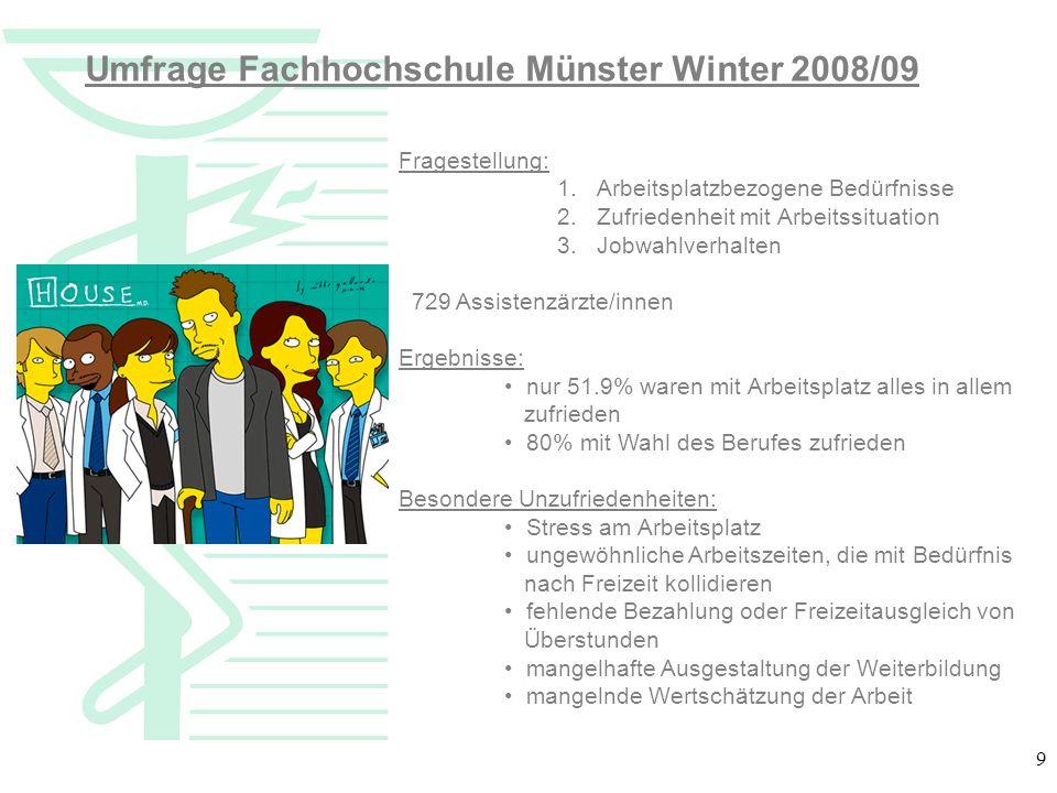 9 Umfrage Fachhochschule Münster Winter 2008/09 Fragestellung: 1.Arbeitsplatzbezogene Bedürfnisse 2.Zufriedenheit mit Arbeitssituation 3.Jobwahlverhal