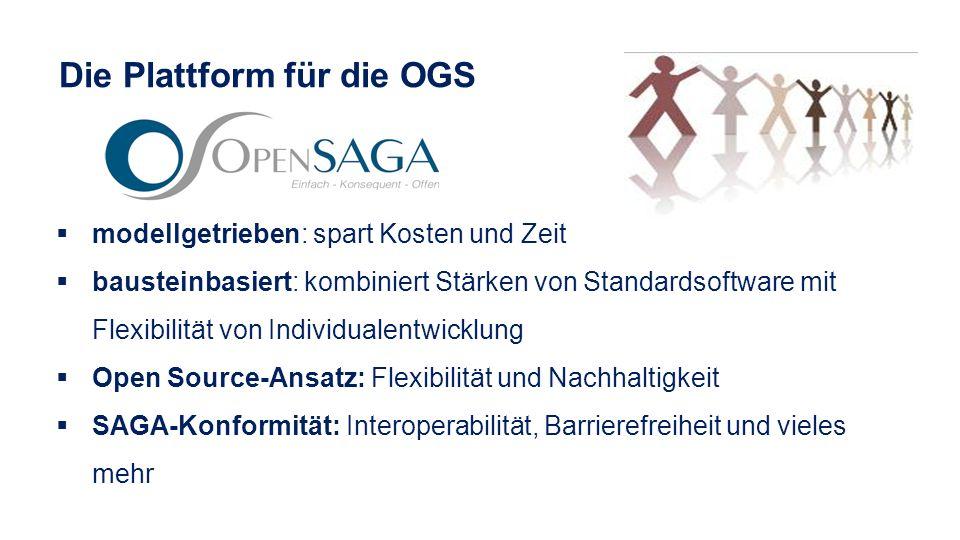 Die Plattform für die OGS modellgetrieben: spart Kosten und Zeit bausteinbasiert: kombiniert Stärken von Standardsoftware mit Flexibilität von Individ