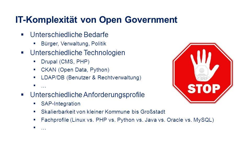 Unterschiedliche Bedarfe Bürger, Verwaltung, Politik Unterschiedliche Technologien Drupal (CMS, PHP) CKAN (Open Data, Python) LDAP/DB (Benutzer & Rech