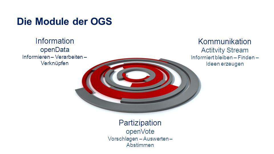 Information openData Informieren – Verarbeiten – Verknüpfen Partizipation openVote Vorschlagen – Auswerten – Abstimmen Kommunikation Actitvity Stream
