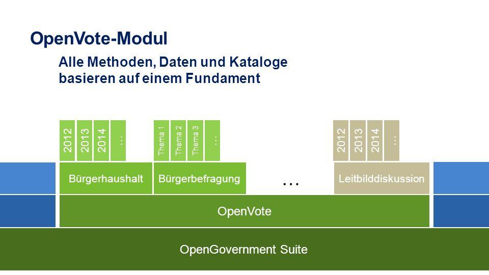 OpenVote BürgerhaushaltBürgerbefragungLeitbilddiskussion … 201220132014… Thema 1Thema 2Thema 3 … OpenGovernment Suite 201220132014… Alle Methoden, Dat