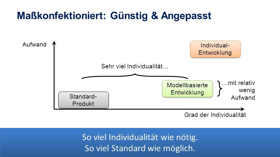 Wunsch nach einfachen ….IT-Systemen, Agenda IS GmbH & Co.