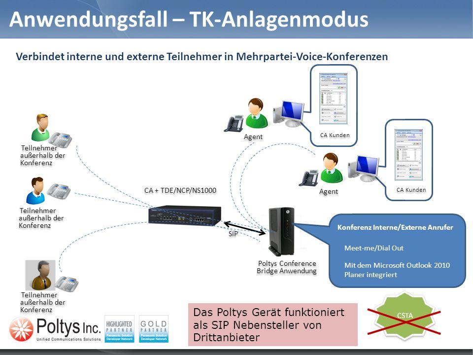 Anwendungsfall – TK-Anlagenmodus Konferenz Interne/Externe Anrufer Meet-me/Dial Out Mit dem Microsoft Outlook 2010 Planer integriert SIP CA + TDE/NCP/