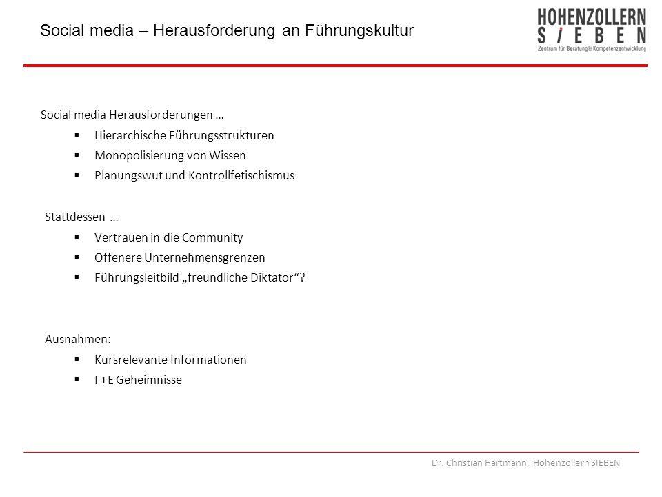 Dr. Christian Hartmann, Hohenzollern SIEBEN Social media Herausforderungen … Hierarchische Führungsstrukturen Monopolisierung von Wissen Planungswut u