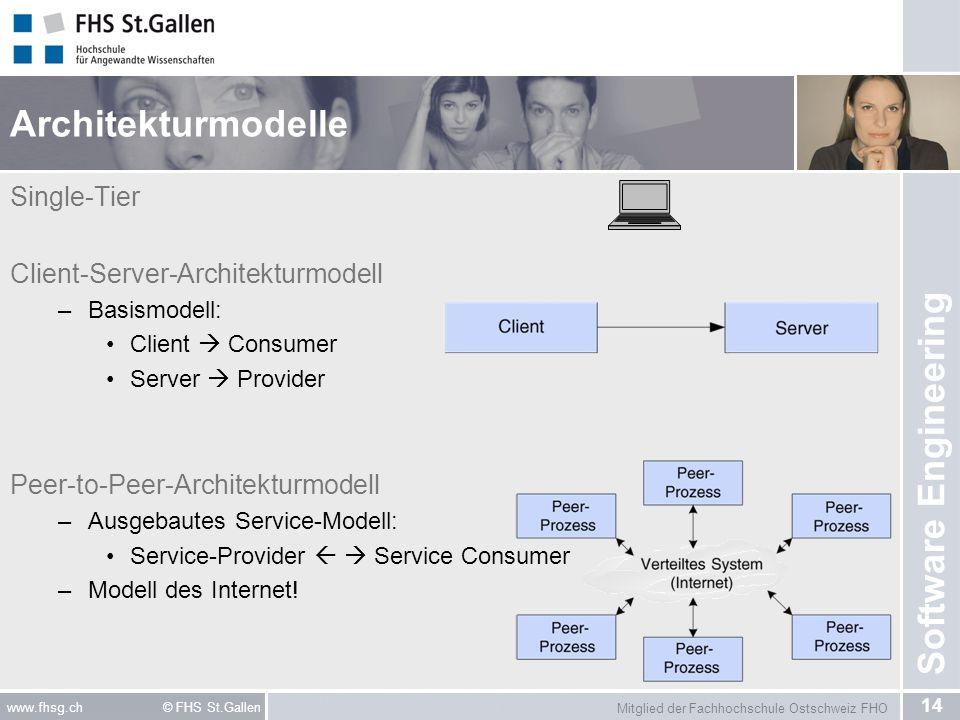 Mitglied der Fachhochschule Ostschweiz FHO 14 www.fhsg.ch © FHS St.Gallen Software Engineering Architekturmodelle Single-Tier Client-Server-Architektu