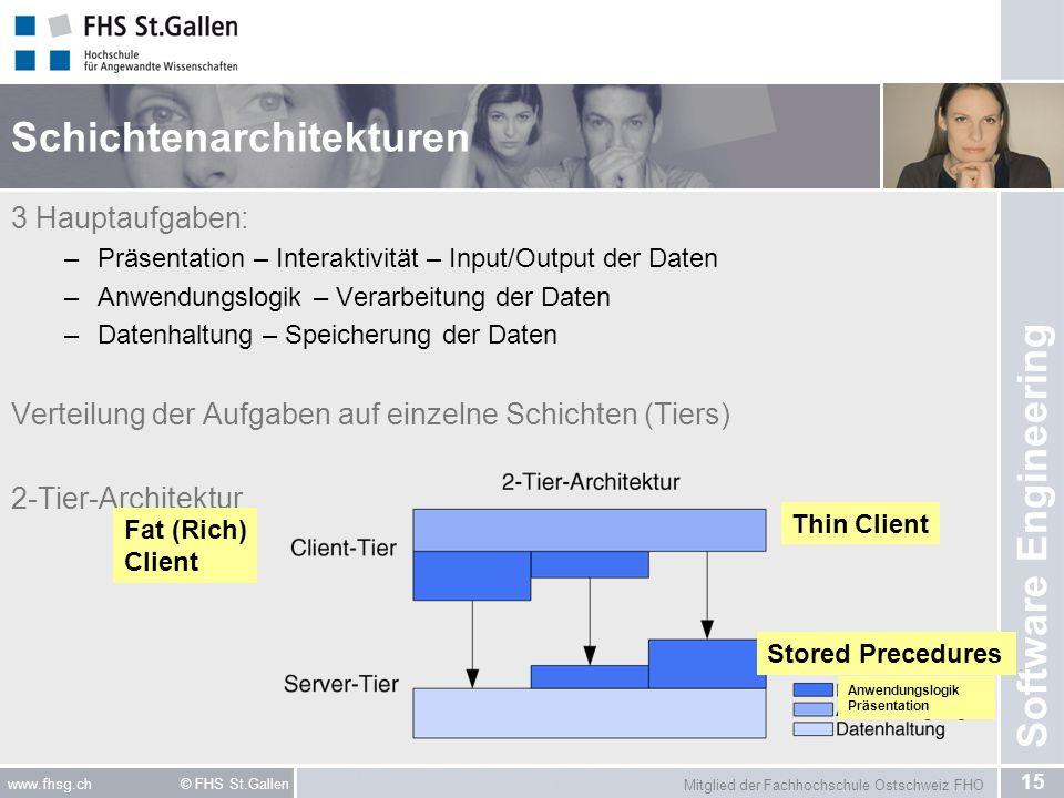 Mitglied der Fachhochschule Ostschweiz FHO 15 www.fhsg.ch © FHS St.Gallen Software Engineering Schichtenarchitekturen 3 Hauptaufgaben: –Präsentation –