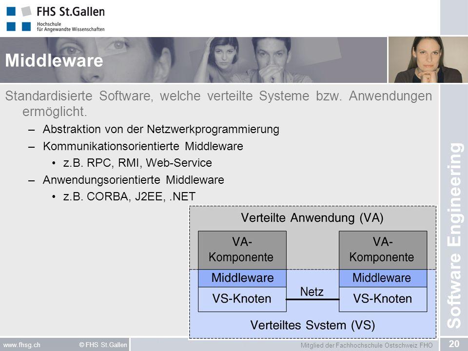 Mitglied der Fachhochschule Ostschweiz FHO 20 www.fhsg.ch © FHS St.Gallen Software Engineering Middleware Standardisierte Software, welche verteilte S