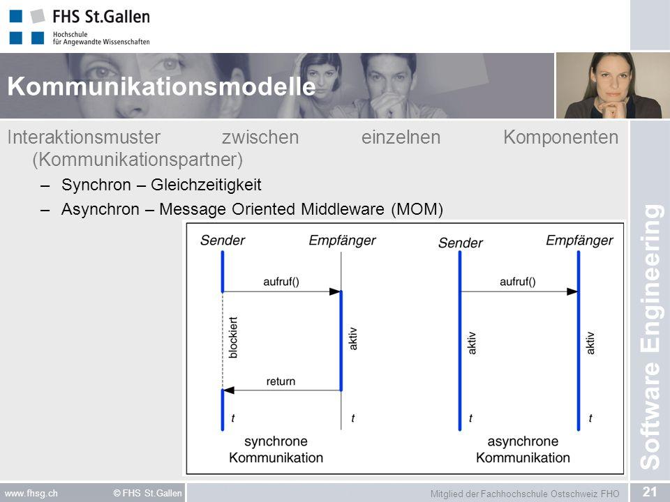 Mitglied der Fachhochschule Ostschweiz FHO 21 www.fhsg.ch © FHS St.Gallen Software Engineering Kommunikationsmodelle Interaktionsmuster zwischen einze