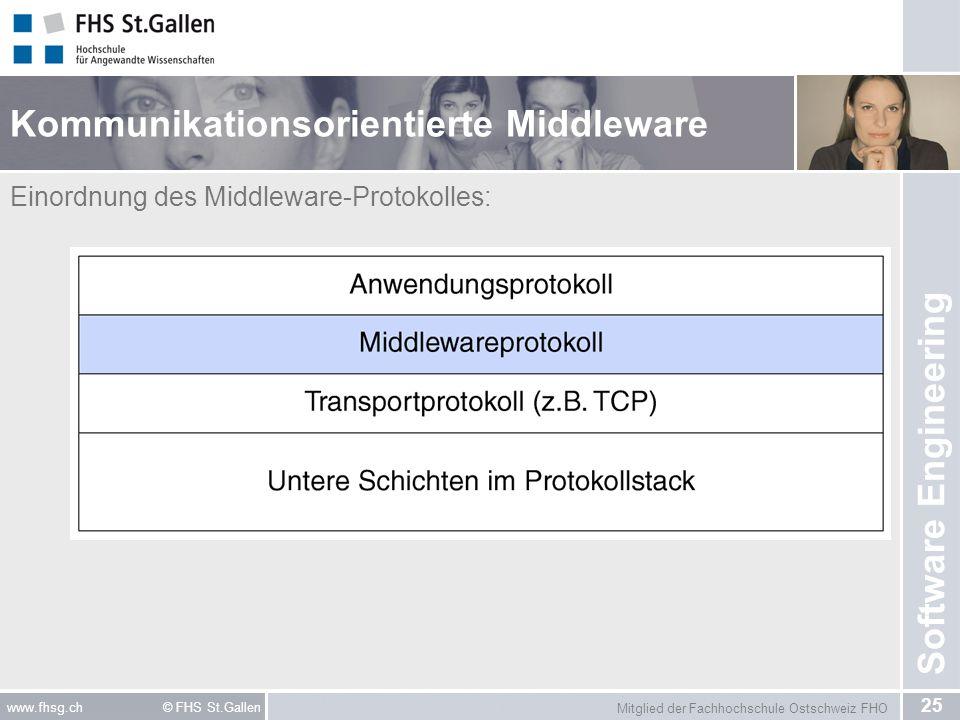 Mitglied der Fachhochschule Ostschweiz FHO 25 www.fhsg.ch © FHS St.Gallen Software Engineering Kommunikationsorientierte Middleware Einordnung des Mid