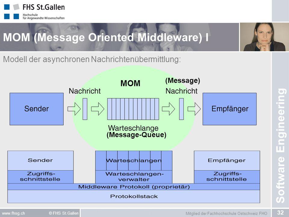 Mitglied der Fachhochschule Ostschweiz FHO 32 www.fhsg.ch © FHS St.Gallen Software Engineering MOM (Message Oriented Middleware) I Modell der asynchro