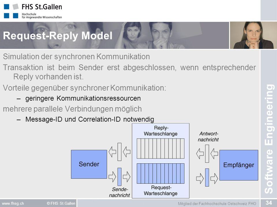 Mitglied der Fachhochschule Ostschweiz FHO 34 www.fhsg.ch © FHS St.Gallen Software Engineering Request-Reply Model Simulation der synchronen Kommunika