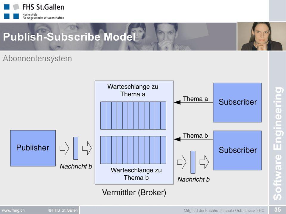 Mitglied der Fachhochschule Ostschweiz FHO 35 www.fhsg.ch © FHS St.Gallen Software Engineering Publish-Subscribe Model Abonnentensystem