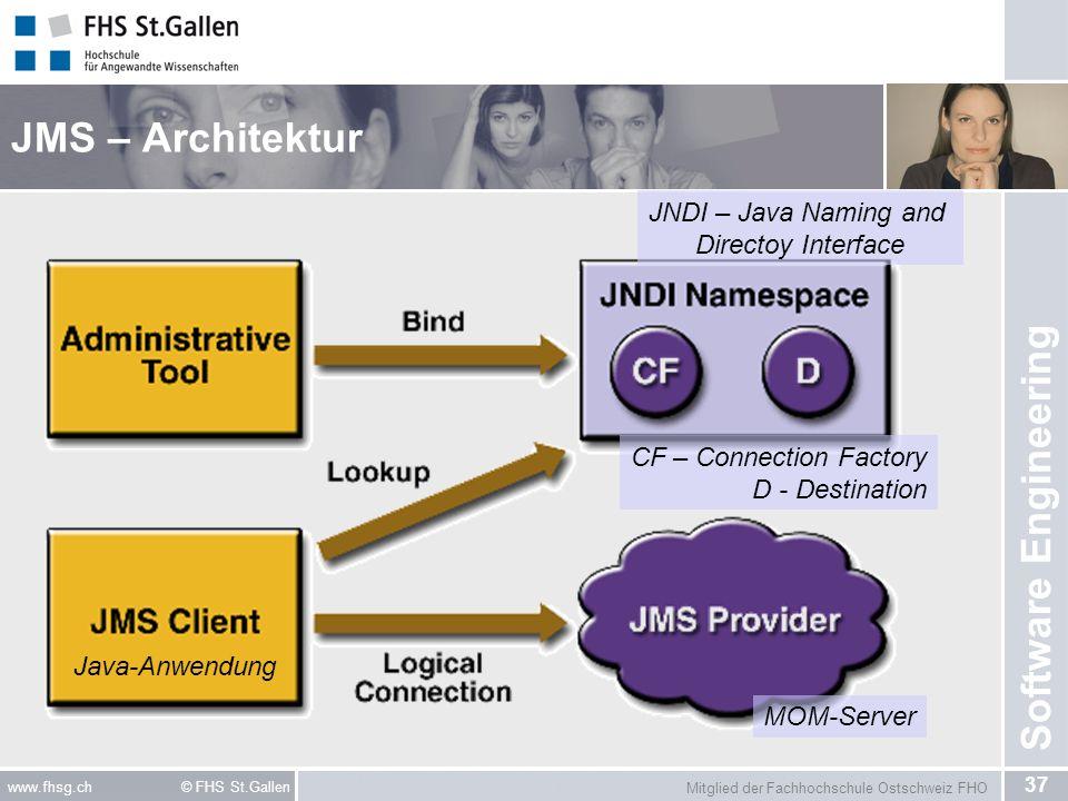 Mitglied der Fachhochschule Ostschweiz FHO 37 www.fhsg.ch © FHS St.Gallen Software Engineering JMS – Architektur Java-Anwendung MOM-Server CF – Connec