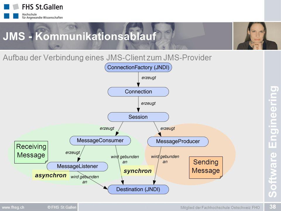 Mitglied der Fachhochschule Ostschweiz FHO 38 www.fhsg.ch © FHS St.Gallen Software Engineering JMS - Kommunikationsablauf Aufbau der Verbindung eines