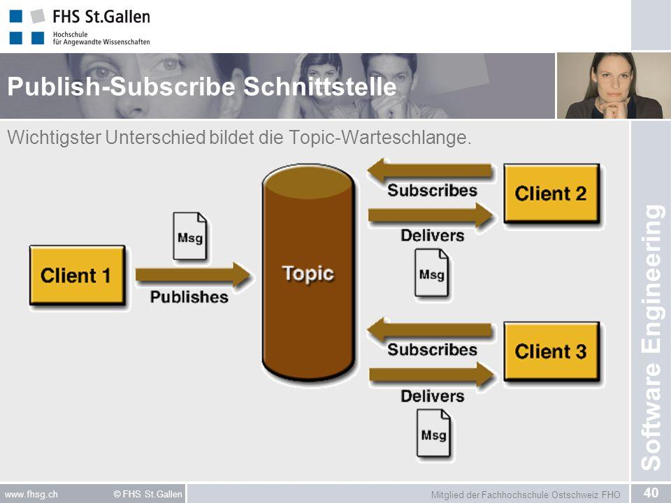 Mitglied der Fachhochschule Ostschweiz FHO 40 www.fhsg.ch © FHS St.Gallen Software Engineering Publish-Subscribe Schnittstelle Wichtigster Unterschied