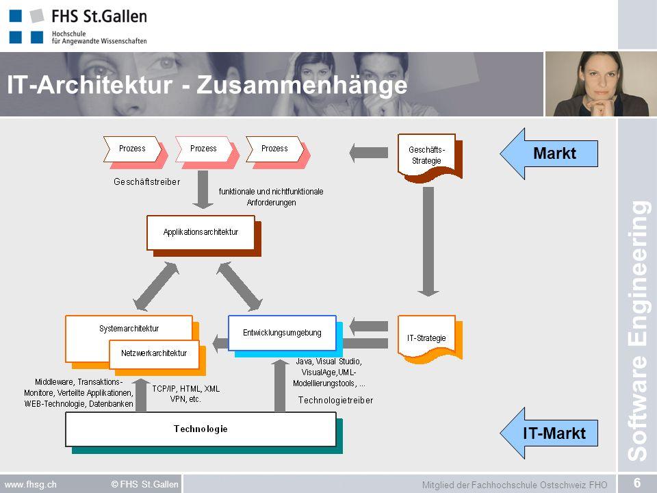 Mitglied der Fachhochschule Ostschweiz FHO 27 www.fhsg.ch © FHS St.Gallen Software Engineering Aufgaben kommunikationsorientierter Middleware Abstraktion des Transports Marshalling – Unmarshalling Datentransformation zwischen den Plattformen –Plattformabhängig (Hardware-/Betriebssystem-/Framework- /Programmiersprachabhängig): EBCDIC (IBM, Extended Binary Coded Decimal Interchange Code) ASCII (American Standard Code for Information Interchange) –Plattformunabhängig: CDR (CORBA, Common Data Representation) Unicode / ISO/IEC 10646 –Externe Datenformate (mit semantischer Ebene): EDI EDIFACT (Electronic Data Interchange) XML (Extended Markup Language) Fehlerbehandlung/Fehlerbehebung