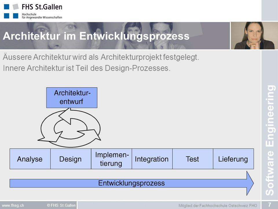 Mitglied der Fachhochschule Ostschweiz FHO 38 www.fhsg.ch © FHS St.Gallen Software Engineering JMS - Kommunikationsablauf Aufbau der Verbindung eines JMS-Client zum JMS-Provider Sending Message Receiving Message asynchron synchron