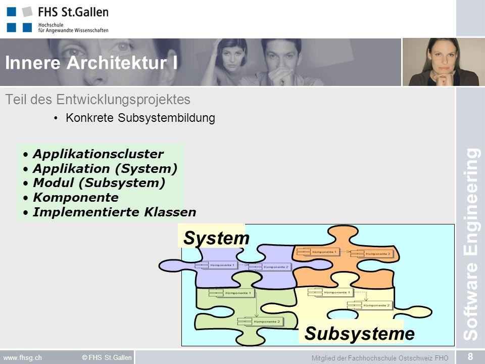 Mitglied der Fachhochschule Ostschweiz FHO 8 www.fhsg.ch © FHS St.Gallen Software Engineering Innere Architektur I Teil des Entwicklungsprojektes Konk