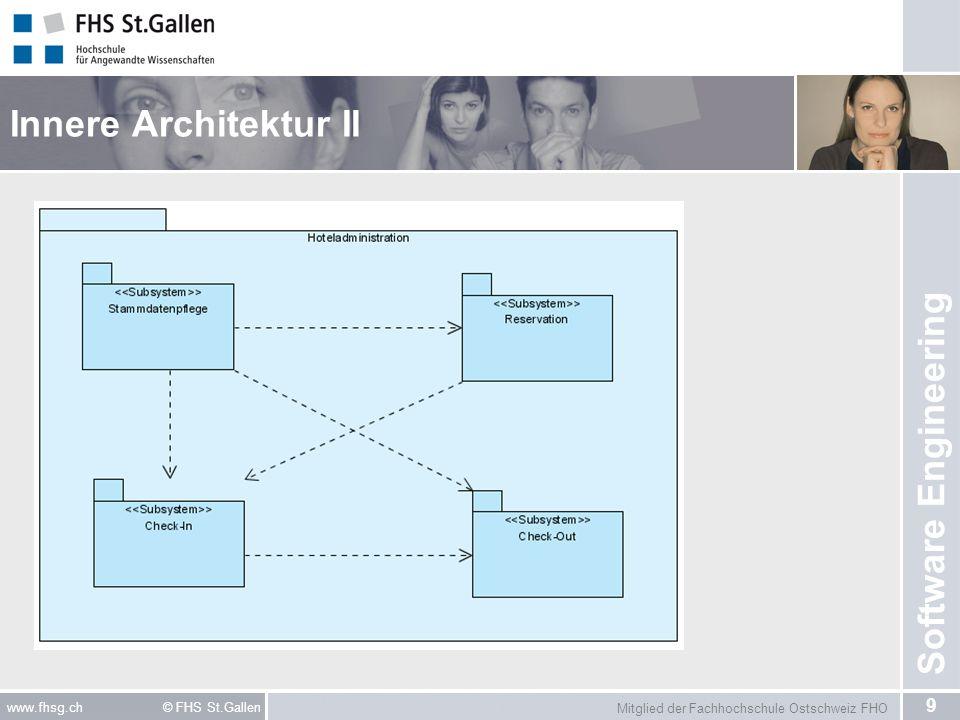 Mitglied der Fachhochschule Ostschweiz FHO 30 www.fhsg.ch © FHS St.Gallen Software Engineering RMI (Remote Method Invocation) I Ablauf eines entfernten (synchronen) Methodenaufrufes: Proxy: Stellvertreter Skeleton: Serverseitige Programmhülle