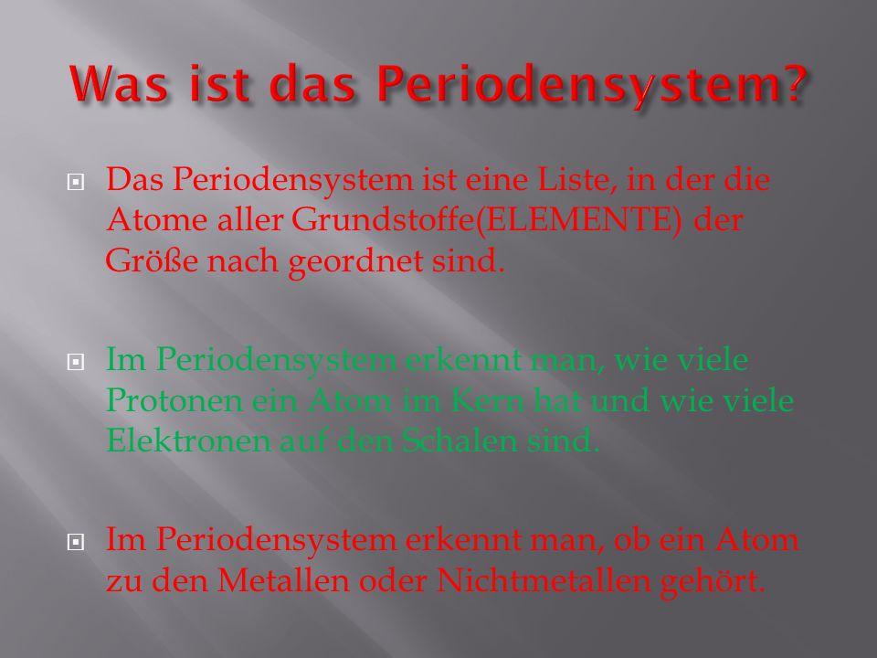 Das Periodensystem ist eine Liste, in der die Atome aller Grundstoffe(ELEMENTE) der Größe nach geordnet sind.