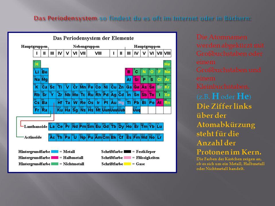 Die Atomnamen werden abgekürzt mit Großbuchstaben oder einem Großbuchstaben und einem Kleinbuchstaben.