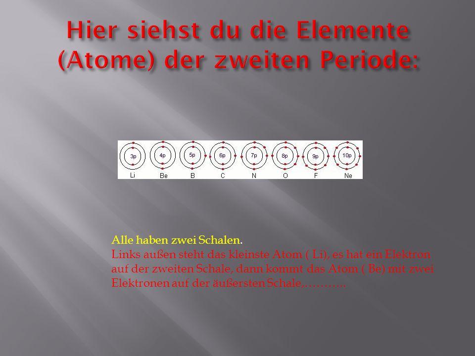 In einer Gruppe (Spalte) stehen Elemente, die gleich viele Elektronen in der äußersten Schale haben 1.