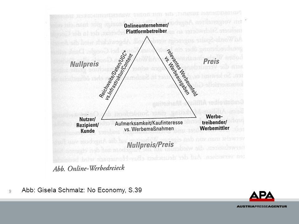 9 Abb: Gisela Schmalz: No Economy, S.39