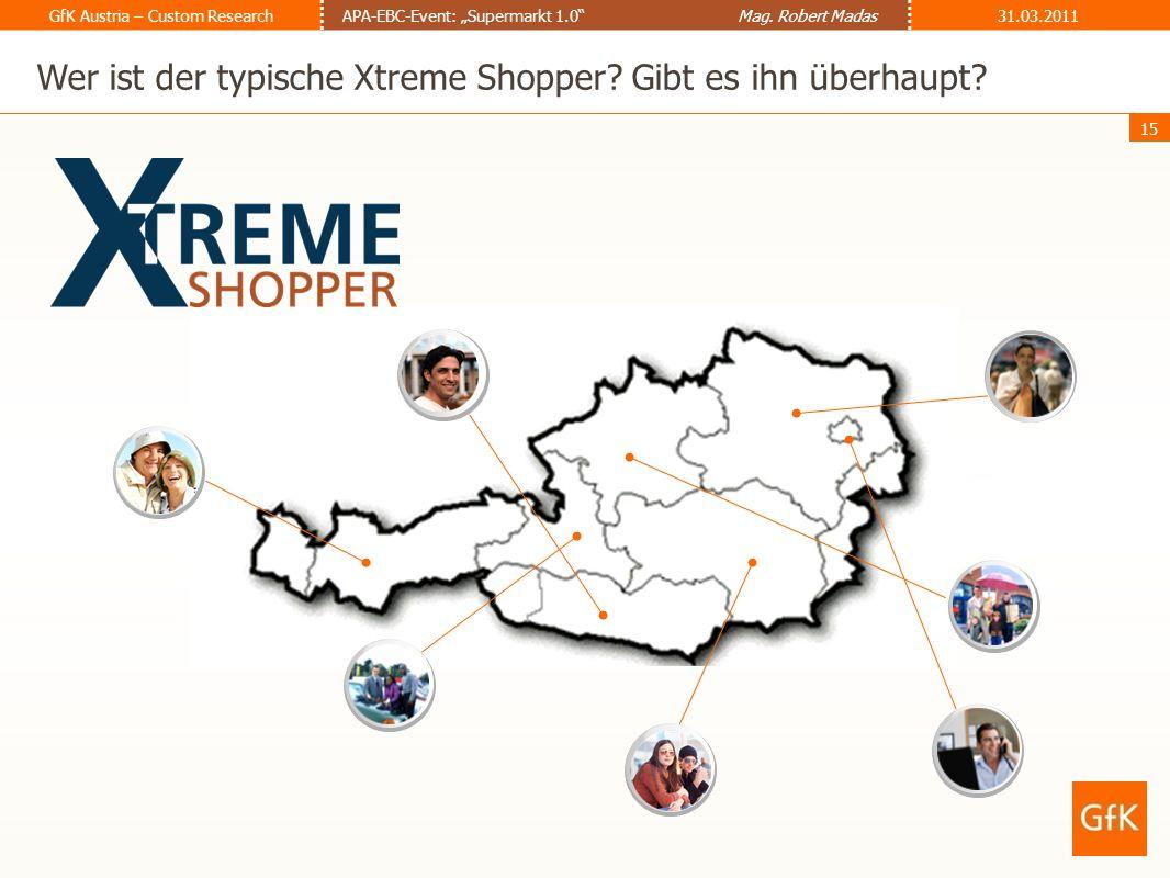 16 GfK Austria – Custom ResearchAPA-EBC-Event: Supermarkt 1.0 Mag.