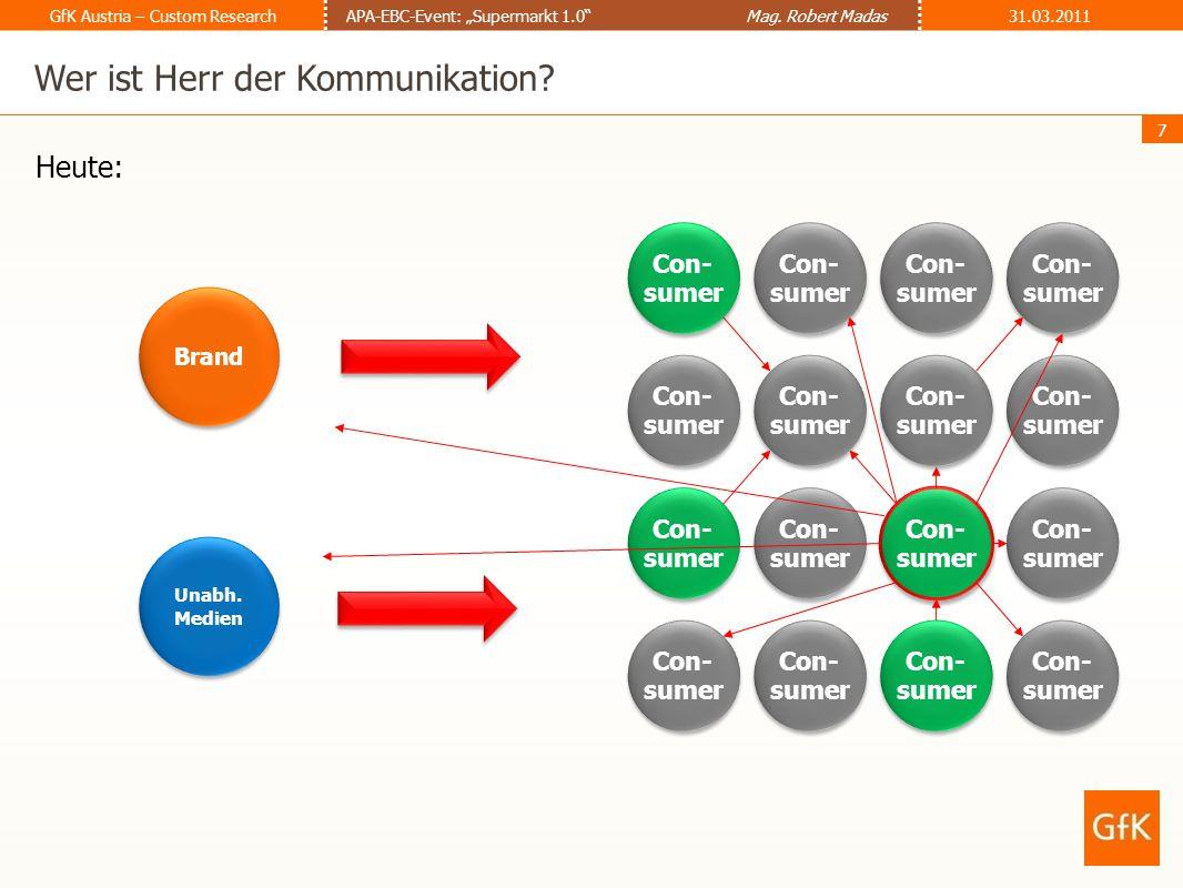 8 GfK Austria – Custom ResearchAPA-EBC-Event: Supermarkt 1.0 Mag.