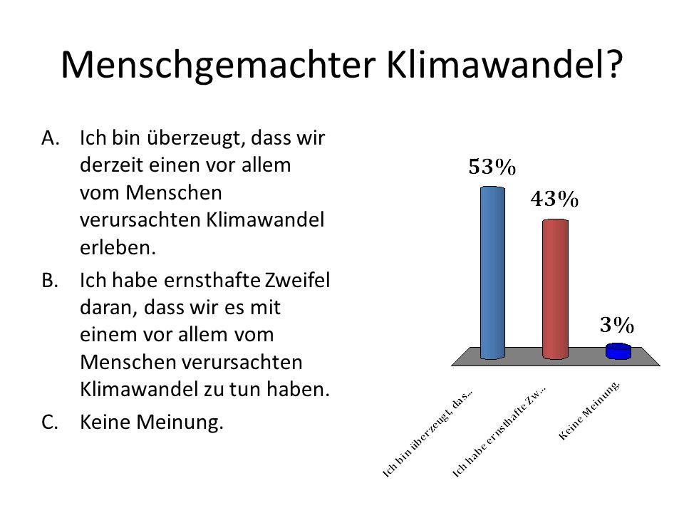 Menschgemachter Klimawandel? A.Ich bin überzeugt, dass wir derzeit einen vor allem vom Menschen verursachten Klimawandel erleben. B.Ich habe ernsthaft