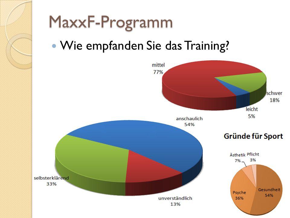 MaxxF-Programm Wie empfanden Sie das Training?