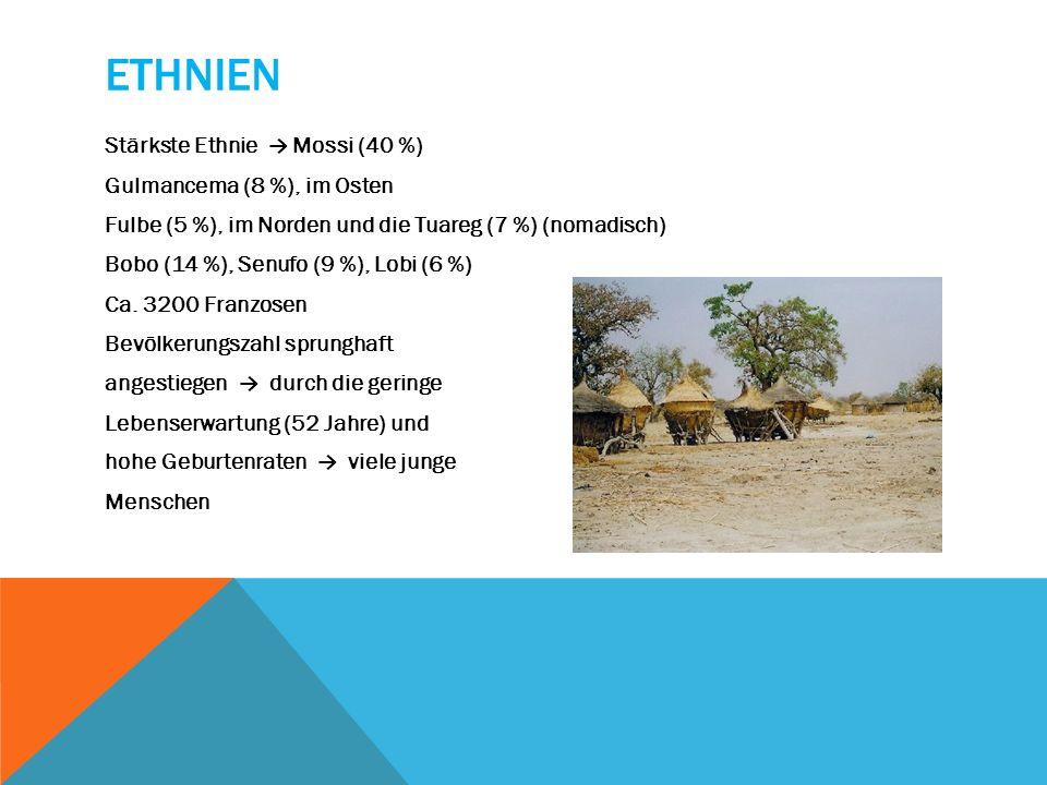 ETHNIEN Stärkste Ethnie Mossi (40 %) Gulmancema (8 %), im Osten Fulbe (5 %), im Norden und die Tuareg (7 %) (nomadisch) Bobo (14 %), Senufo (9 %), Lob