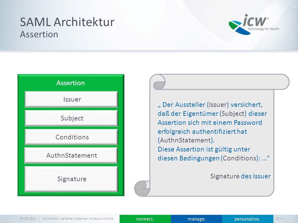 / x SAML Architektur 09.05.2012Sicherheit in verteilten Systemen mit Java und SAML 10 Assertion Issuer Subject Conditions AuthnStatement Signature Der
