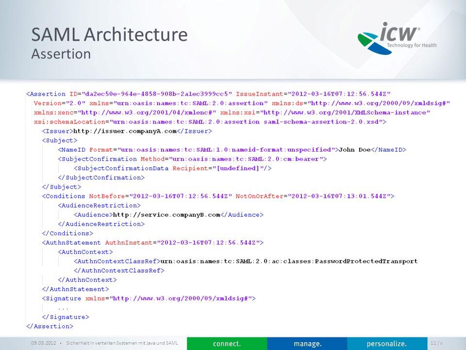 / x SAML Architecture 09.05.2012Sicherheit in verteilten Systemen mit Java und SAML 11 Assertion