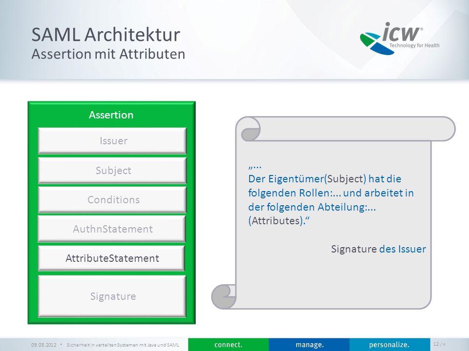 / x SAML Architektur 09.05.2012Sicherheit in verteilten Systemen mit Java und SAML 12 Assertion mit Attributen Assertion Issuer Subject Conditions Aut