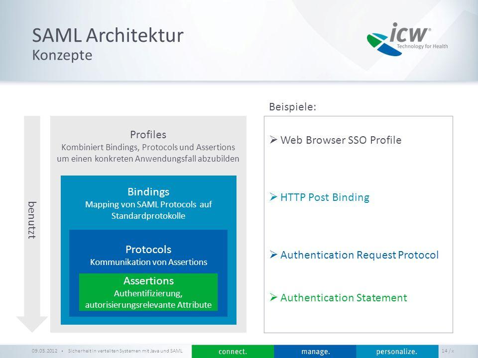 / x SAML Architektur 09.05.2012Sicherheit in verteilten Systemen mit Java und SAML 14 Konzepte Assertions Authentifizierung, autorisierungsrelevante A