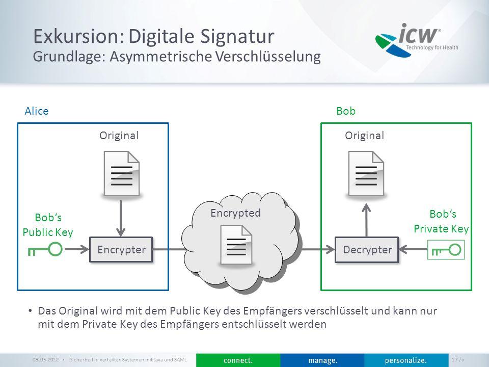 / x Exkursion: Digitale Signatur Sicherheit in verteilten Systemen mit Java und SAML 17 Grundlage: Asymmetrische Verschlüsselung 09.05.2012 Encrypter