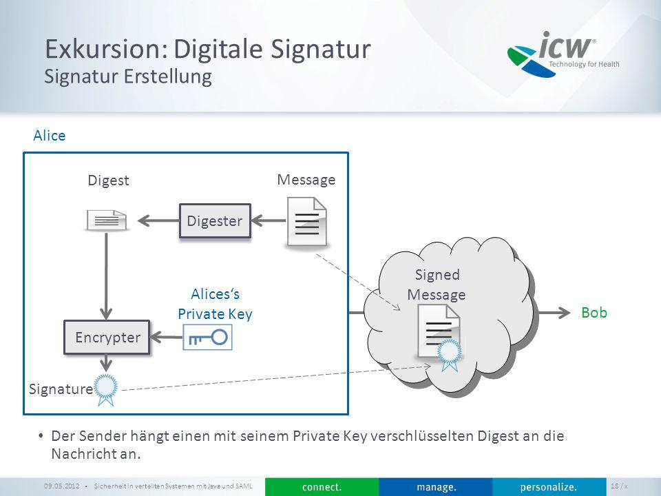 / x Exkursion: Digitale Signatur Sicherheit in verteilten Systemen mit Java und SAML 18 Signatur Erstellung 09.05.2012 Encrypter Alicess Private Key M